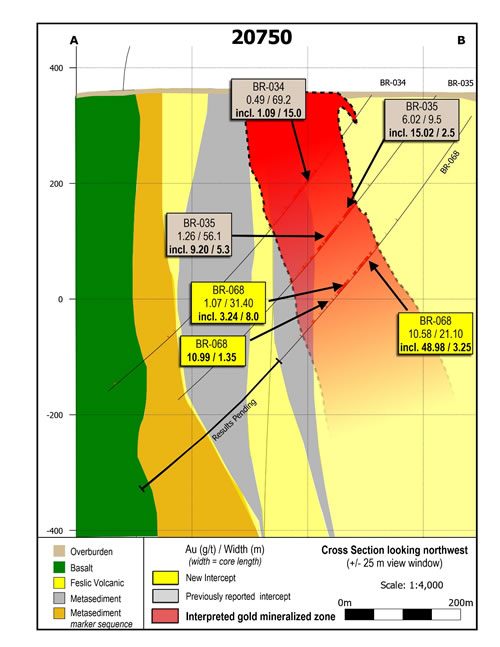 Cross section 20750 showing drill hole BR-068.  Apparent vertical continuity is established over 305 metres.  The zone projects to surface, and remains open at depth and along strike.