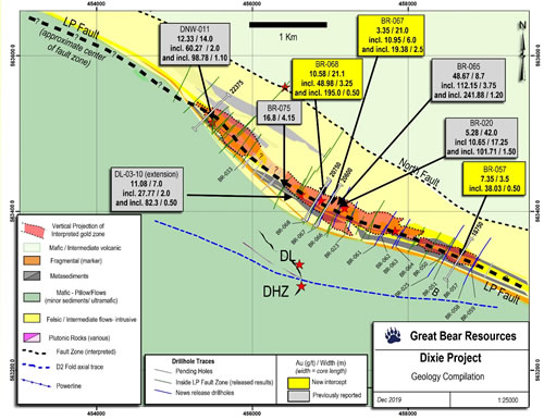 Map view of current drilling along the LP Fault zone, showing previously released, current, and pending drill sections. The locations of the highlighted drill section results from this release are highlighted and labelled.