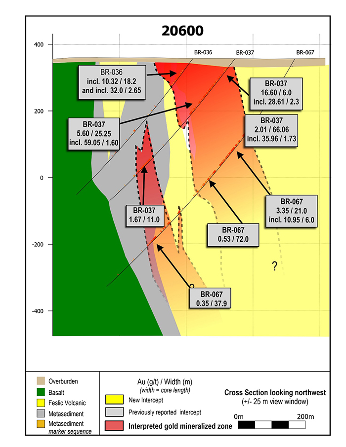 Section 20600. This section is located 50 - 75 metres southeast along strike of section 20650 in Figure 3 and shows apparent on-strike continuation of mineralization with BR-118. It was originally disclosed on October 30, 2019.