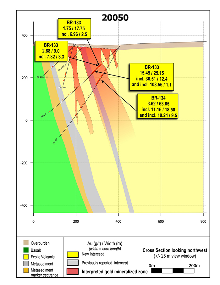 Cross section 20050. BR-133 contains the widest, highest-grade gold interval drilled along the LP Fault to date.