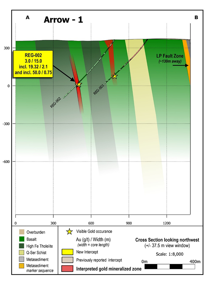 Cross section of the new Arrow zone discovery, showing geology.